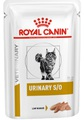 Royal Canin Urinary S/O Feline, пауч