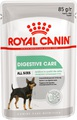 Royal Canin Digestive Care ( в паштете) пауч